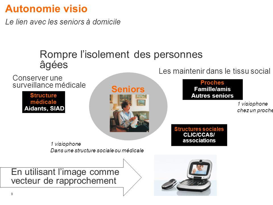 9 Autonomie visio Le lien avec les seniors à domicile Structure médicale Aidants, SIAD Conserver une surveillance médicale Rompre l'isolement des pers