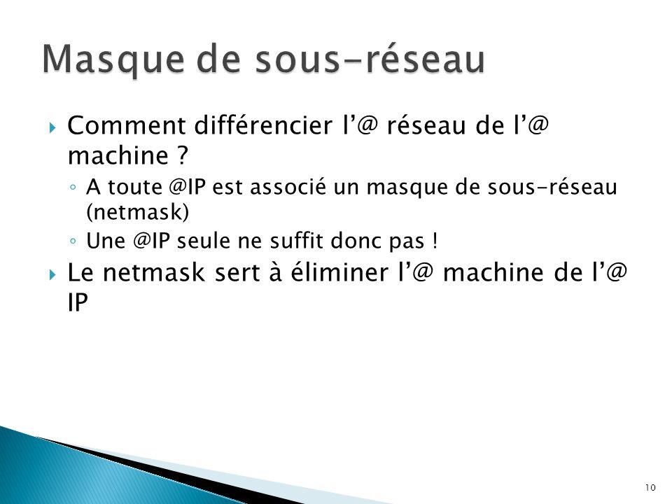  Comment différencier l'@ réseau de l'@ machine ? ◦ A toute @IP est associé un masque de sous-réseau (netmask) ◦ Une @IP seule ne suffit donc pas ! 