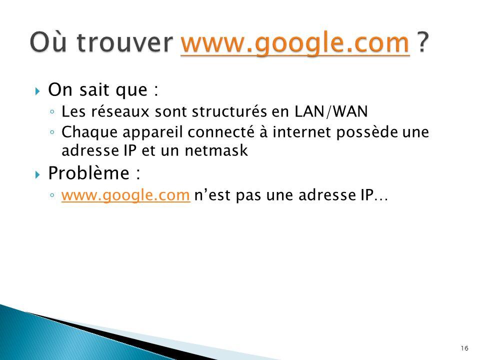 On sait que : ◦ Les réseaux sont structurés en LAN/WAN ◦ Chaque appareil connecté à internet possède une adresse IP et un netmask  Problème : ◦ www