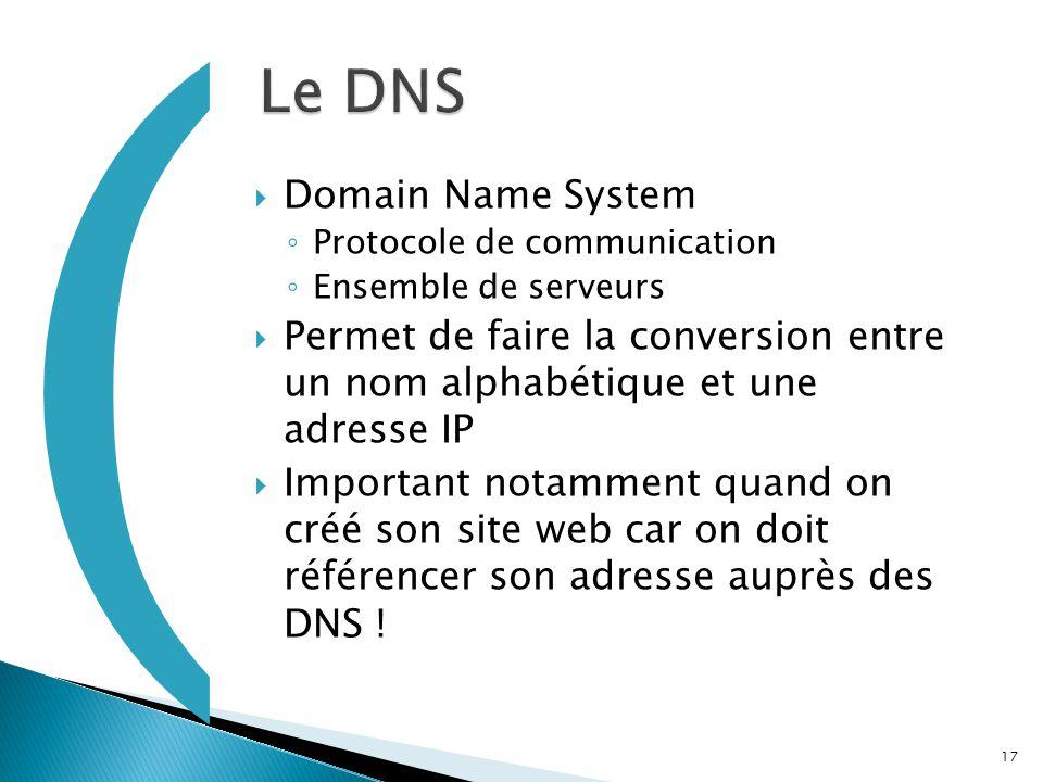  Domain Name System ◦ Protocole de communication ◦ Ensemble de serveurs  Permet de faire la conversion entre un nom alphabétique et une adresse IP 