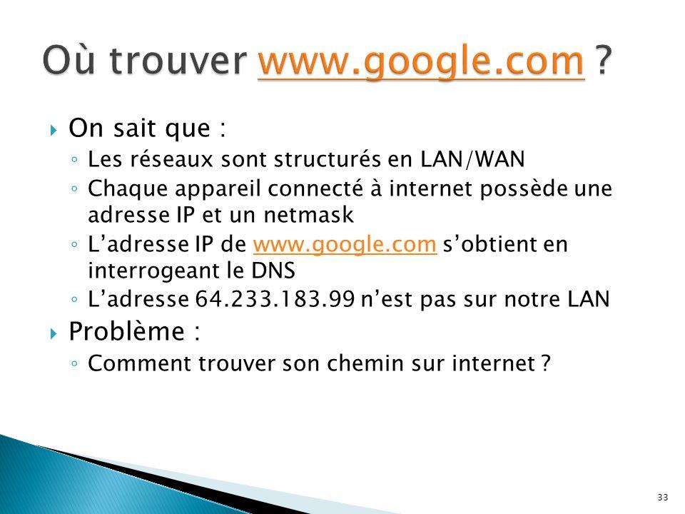  On sait que : ◦ Les réseaux sont structurés en LAN/WAN ◦ Chaque appareil connecté à internet possède une adresse IP et un netmask ◦ L'adresse IP de