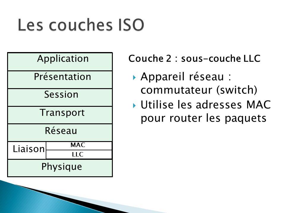 Physique Liaison Réseau Transport Session Présentation ApplicationCouche 2 : sous-couche LLC  Appareil réseau : commutateur (switch)  Utilise les ad