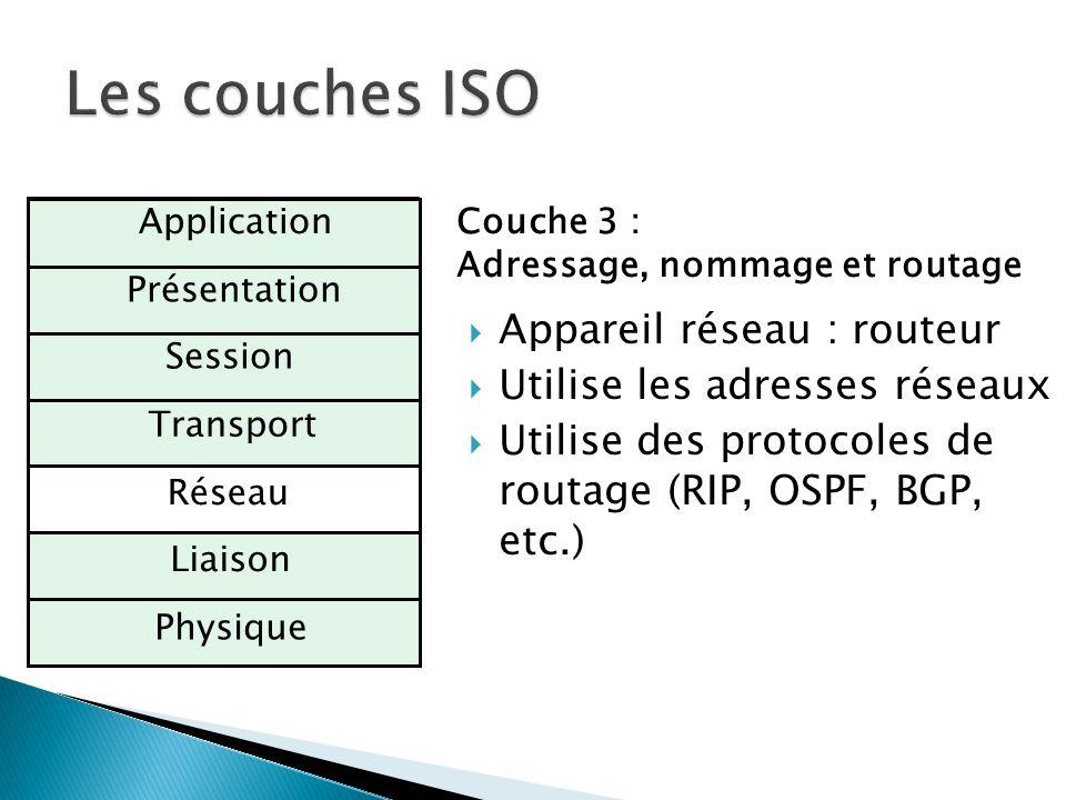 Physique Réseau Transport Session Présentation ApplicationCouche 3 : Adressage, nommage et routage  Appareil réseau : routeur  Utilise les adresses