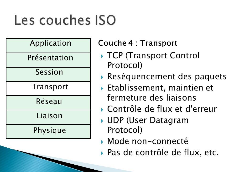 Physique Réseau Transport Session Présentation ApplicationCouche 4 : Transport  TCP (Transport Control Protocol)  Reséquencement des paquets  Etabl