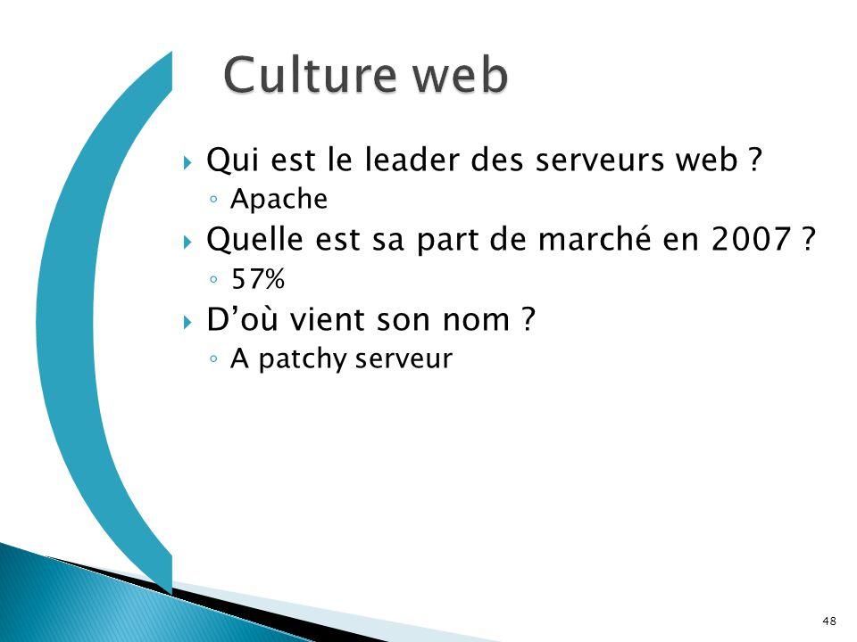  Qui est le leader des serveurs web ? ◦ Apache  Quelle est sa part de marché en 2007 ? ◦ 57%  D'où vient son nom ? ◦ A patchy serveur 48 (