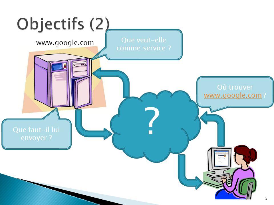 5 ? www.google.com Où trouver www.google.com ? www.google.com Que veut-elle comme service ? Que faut-il lui envoyer ?
