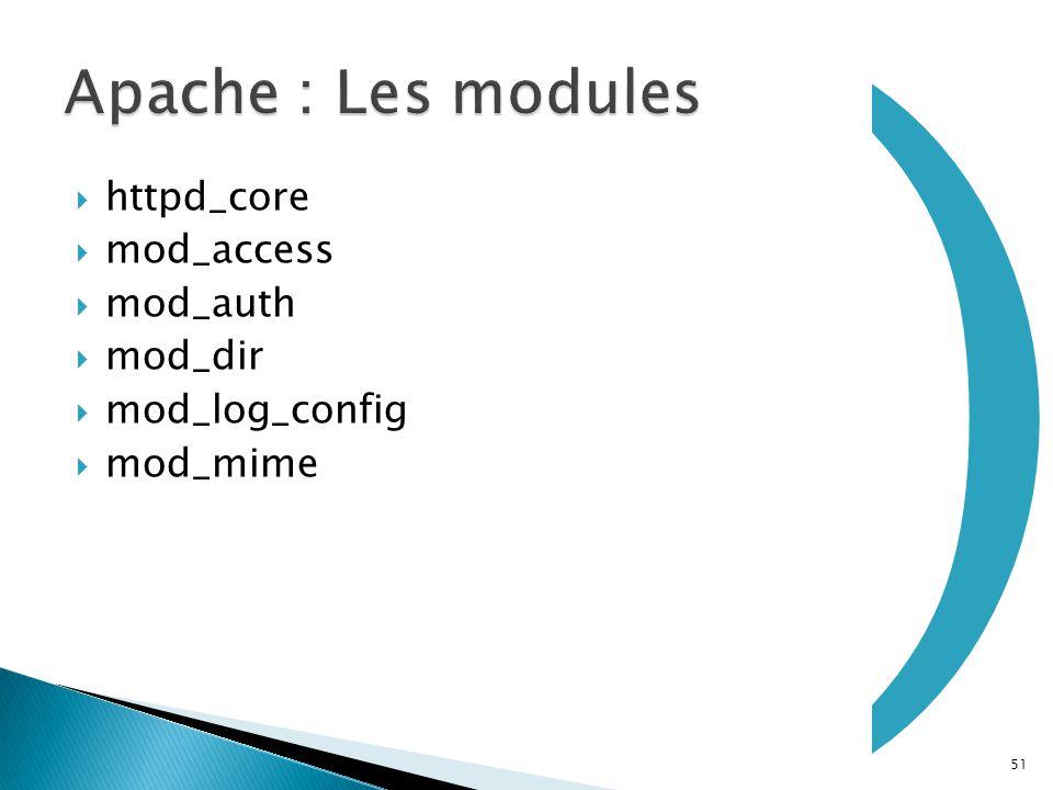 51  httpd_core  mod_access  mod_auth  mod_dir  mod_log_config  mod_mime )
