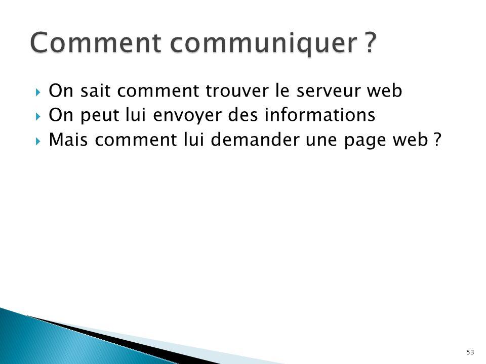  On sait comment trouver le serveur web  On peut lui envoyer des informations  Mais comment lui demander une page web ? 53