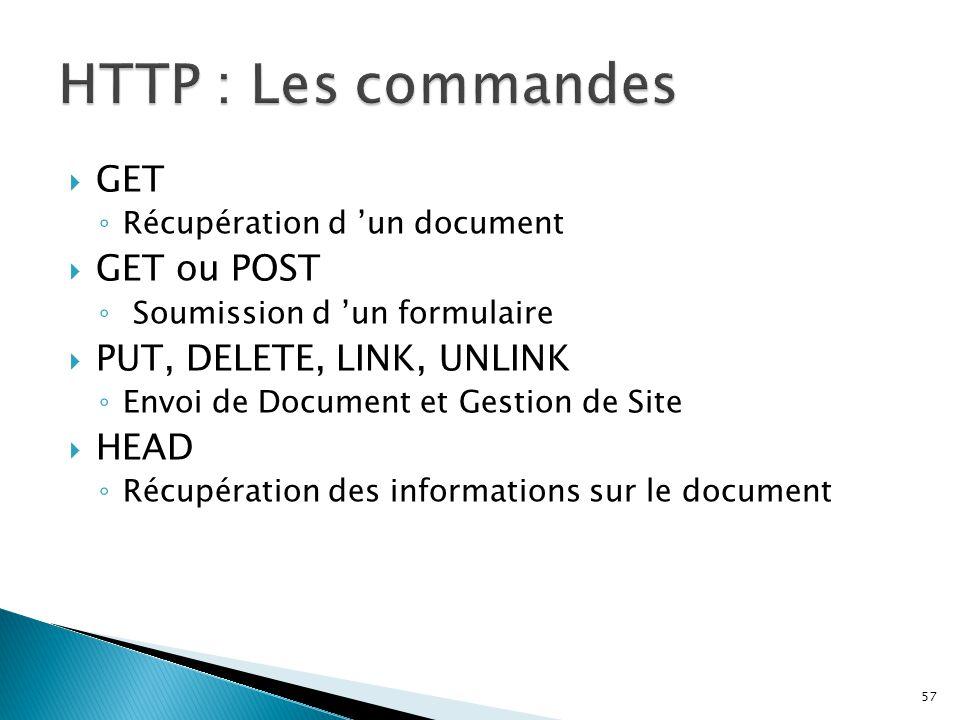  GET ◦ Récupération d 'un document  GET ou POST ◦ Soumission d 'un formulaire  PUT, DELETE, LINK, UNLINK ◦ Envoi de Document et Gestion de Site  H