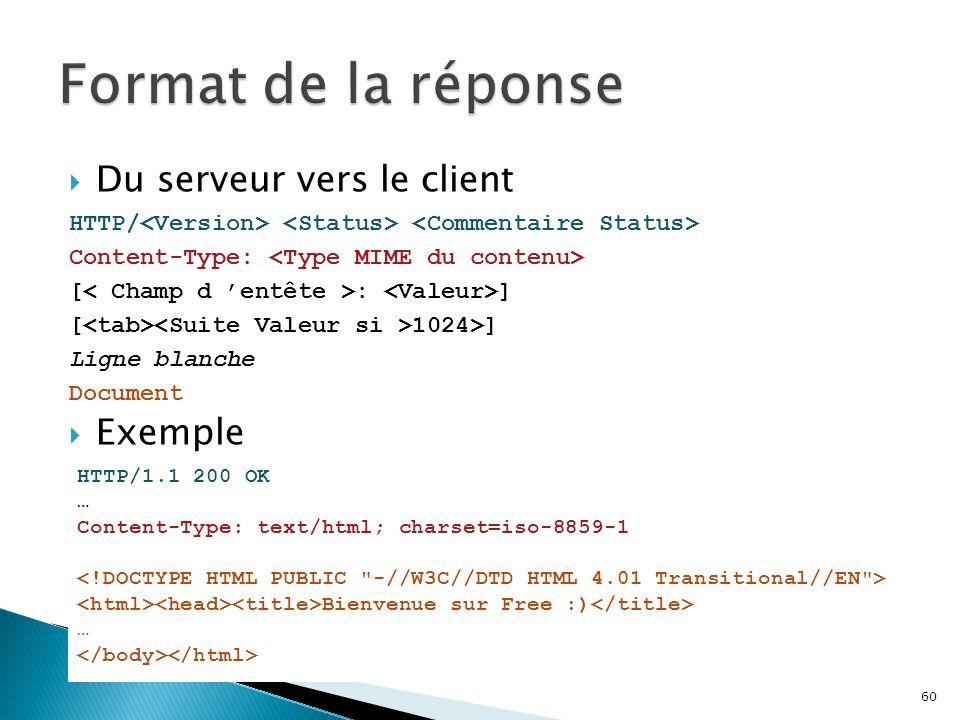  Du serveur vers le client HTTP/ Content-Type: [ : ] [ 1024>] Ligne blanche Document  Exemple 60 HTTP/1.1 200 OK … Content-Type: text/html; charset=