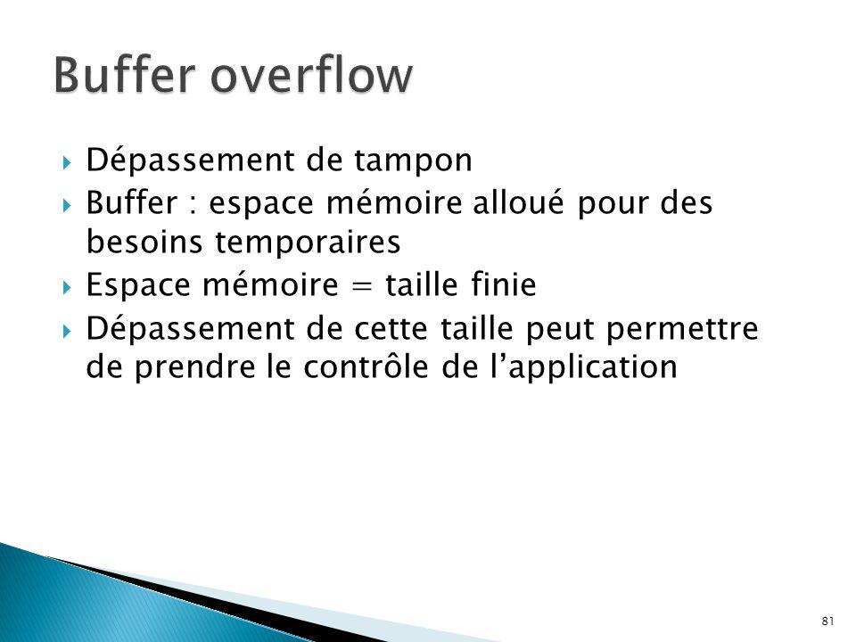 81  Dépassement de tampon  Buffer : espace mémoire alloué pour des besoins temporaires  Espace mémoire = taille finie  Dépassement de cette taille