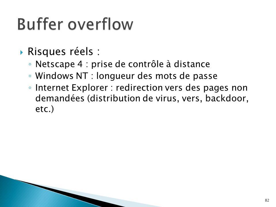82  Risques réels : ◦ Netscape 4 : prise de contrôle à distance ◦ Windows NT : longueur des mots de passe ◦ Internet Explorer : redirection vers des