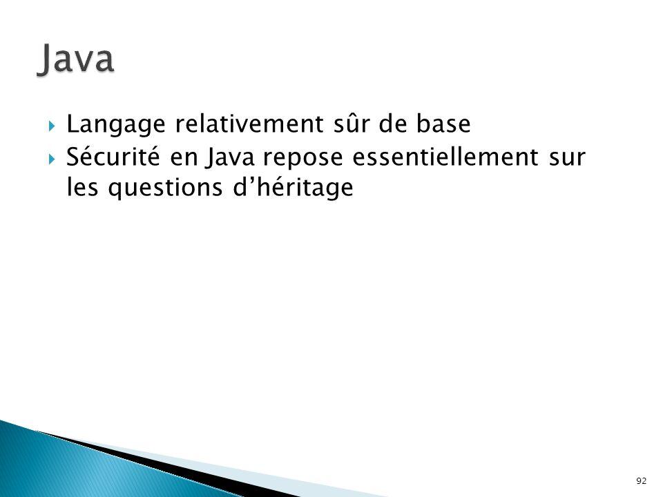 92  Langage relativement sûr de base  Sécurité en Java repose essentiellement sur les questions d'héritage