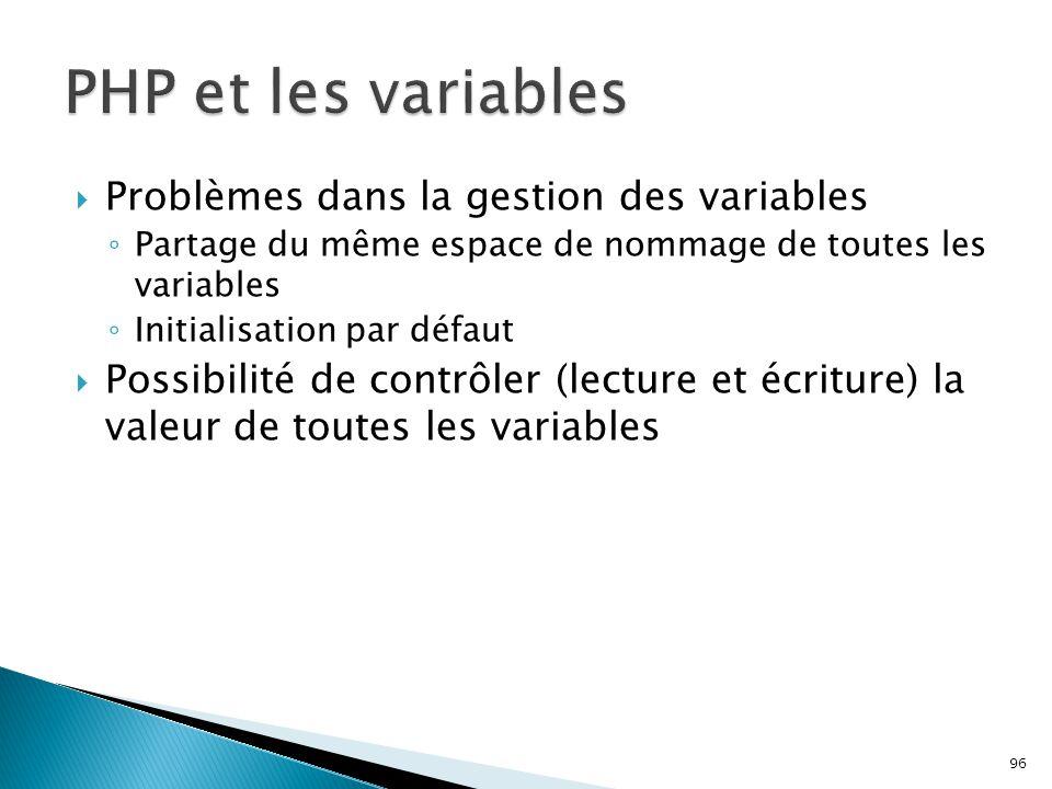 96  Problèmes dans la gestion des variables ◦ Partage du même espace de nommage de toutes les variables ◦ Initialisation par défaut  Possibilité de