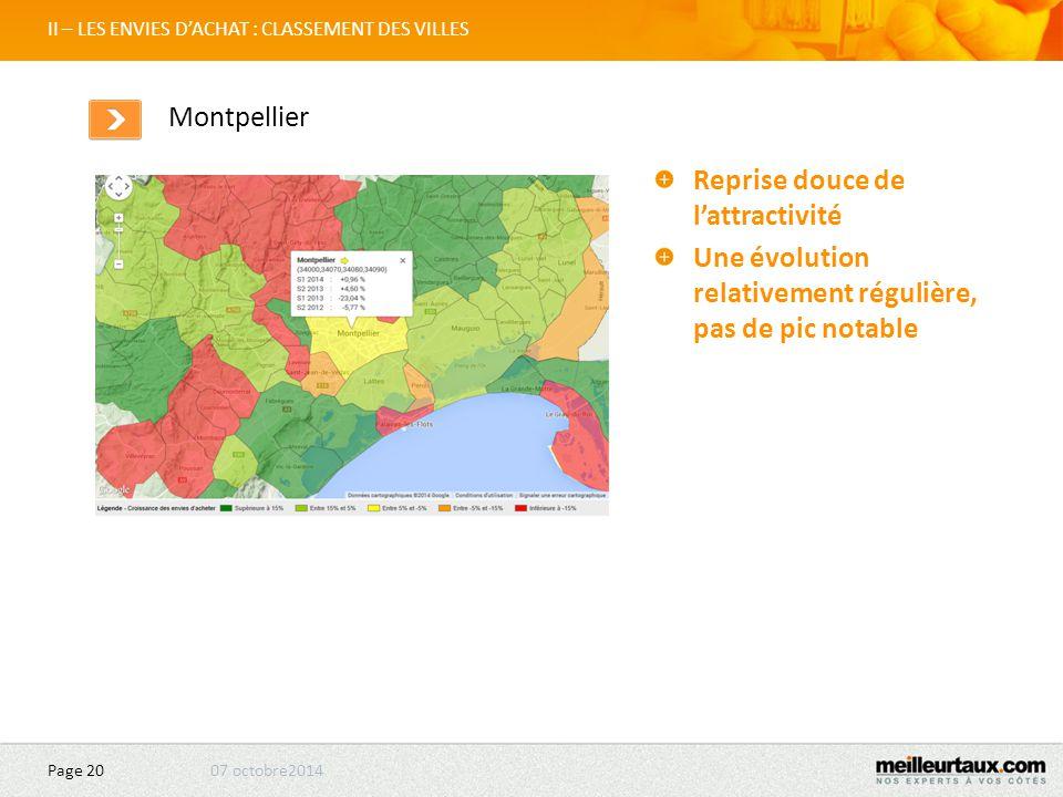 07 octobre2014 Page 20 II – LES ENVIES D'ACHAT : CLASSEMENT DES VILLES Montpellier Reprise douce de l'attractivité Une évolution relativement régulière, pas de pic notable