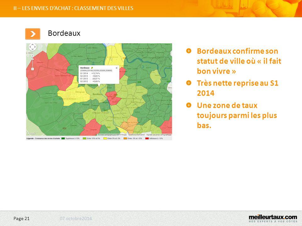 07 octobre2014 Page 21 II – LES ENVIES D'ACHAT : CLASSEMENT DES VILLES Bordeaux Bordeaux confirme son statut de ville où « il fait bon vivre » Très nette reprise au S1 2014 Une zone de taux toujours parmi les plus bas.
