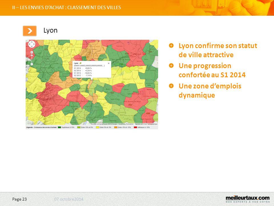 07 octobre2014 Page 23 II – LES ENVIES D'ACHAT : CLASSEMENT DES VILLES Lyon Lyon confirme son statut de ville attractive Une progression confortée au S1 2014 Une zone d'emplois dynamique