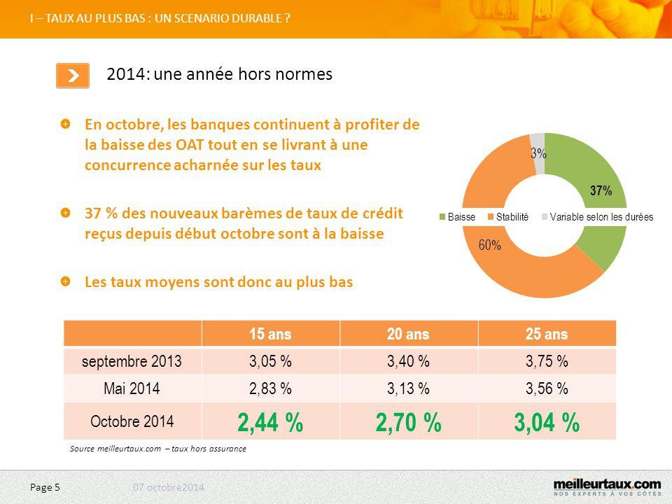 07 octobre2014 Page 26 II – LES ENVIES D'ACHAT : FOCUS PARIS Focus Paris Paris retrouve de l'attrait Augmentation de la demande sur les 2 derniers semestres Un effet des taux bas.