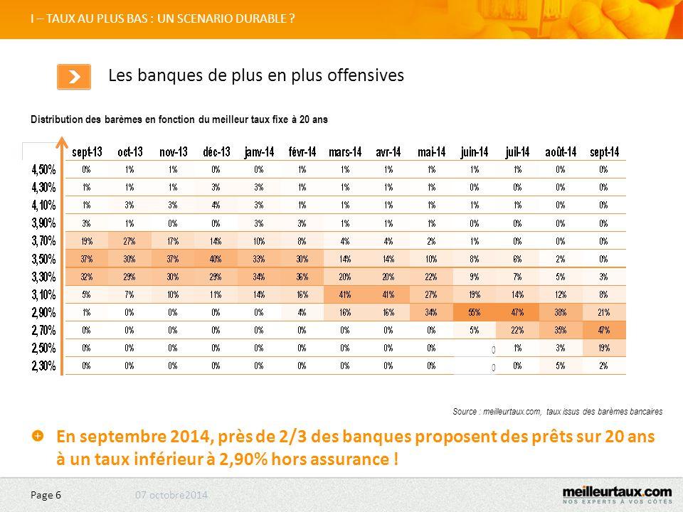 07 octobre2014 Page 17 II – LES ENVIES D'ACHAT : CLASSEMENT DES VILLES Strasbourg Plus grosse progression au S1 2014 Proximité européenne.