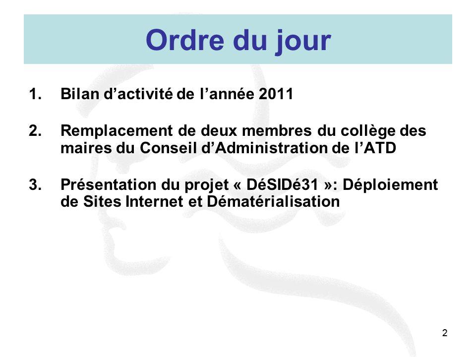 22 Ordre du jour 1.Bilan d'activité de l'année 2011 2.Remplacement de deux membres du collège des maires du Conseil d'Administration de l'ATD 3. Prése