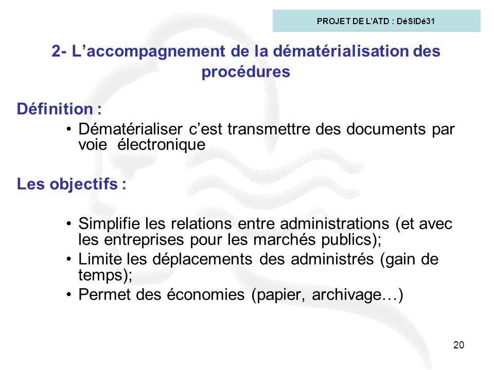 20 2- L'accompagnement de la dématérialisation des procédures Définition : Dématérialiser c'est transmettre des documents par voie électronique Les ob