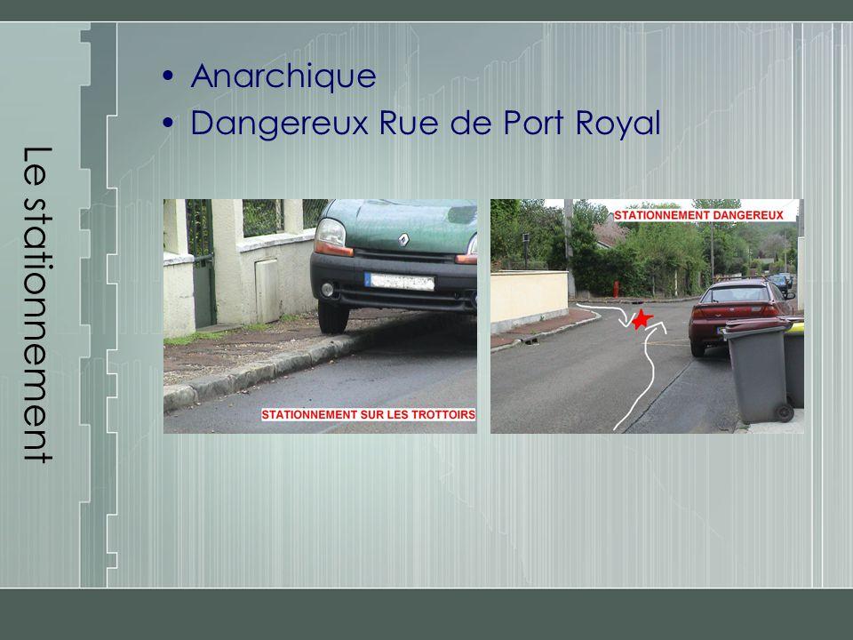 Le stationnement Anarchique Dangereux Rue de Port Royal