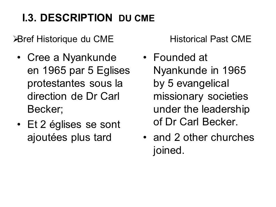  CME Relocation on 3 sites Bunia Nyankunde Beni