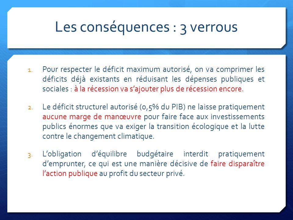 Les conséquences : 3 verrous 1. Pour respecter le déficit maximum autorisé, on va comprimer les déficits déjà existants en réduisant les dépenses publ