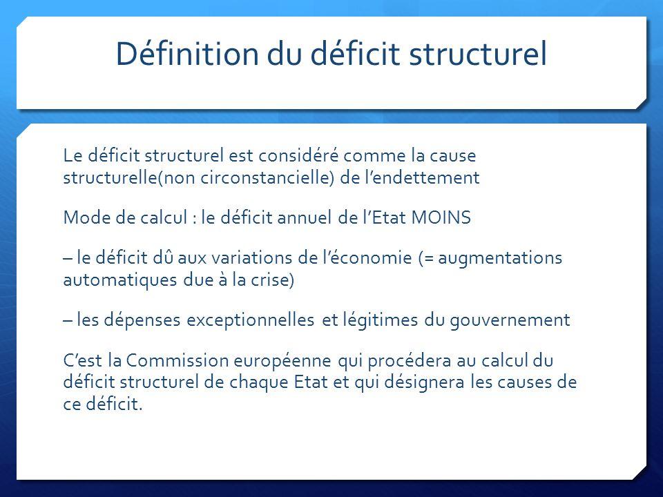 Définition du déficit structurel Le déficit structurel est considéré comme la cause structurelle(non circonstancielle) de l'endettement Mode de calcul