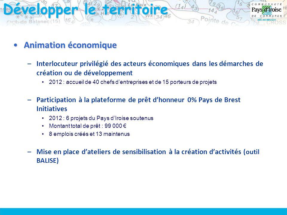 Développer le territoire Animation économiqueAnimation économique –Interlocuteur privilégié des acteurs économiques dans les démarches de création ou de développement 2012 : accueil de 40 chefs d'entreprises et de 15 porteurs de projets –Participation à la plateforme de prêt d'honneur 0% Pays de Brest Initiatives 2012 : 6 projets du Pays d'Iroise soutenus Montant total de prêt : 99 000 € 8 emplois créés et 13 maintenus –Mise en place d'ateliers de sensibilisation à la création d'activités (outil BALISE)