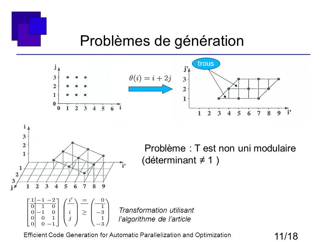 Problèmes de génération 11/18 Efficient Code Generation for Automatic Parallelization and Optimization Problème : T est non uni modulaire (déterminant