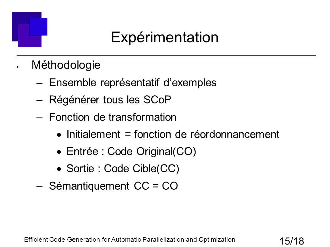 Expérimentation Méthodologie –Ensemble représentatif d'exemples –Régénérer tous les SCoP –Fonction de transformation  Initialement = fonction de réor
