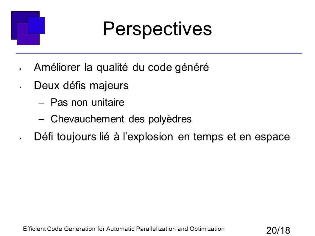 Perspectives Améliorer la qualité du code généré Deux défis majeurs –Pas non unitaire –Chevauchement des polyèdres Défi toujours lié à l'explosion en