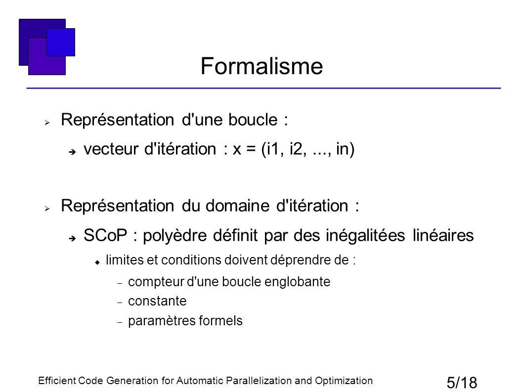 Formalisme  Représentation d'une boucle :  vecteur d'itération : x = (i1, i2,..., in)  Représentation du domaine d'itération :  SCoP : polyèdre dé