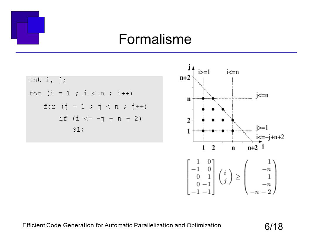 Formalisme 6/18 int i, j; for (i = 1 ; i < n ; i++) for (j = 1 ; j < n ; j++) if (i <= -j + n + 2) S1; Efficient Code Generation for Automatic Parallelization and Optimization