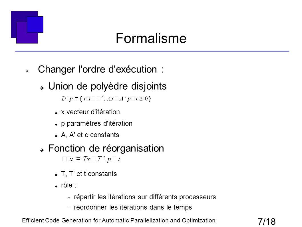 Formalisme  Changer l'ordre d'exécution :  Union de polyèdre disjoints  x vecteur d'itération  p paramètres d'itération  A, A' et c constants  F