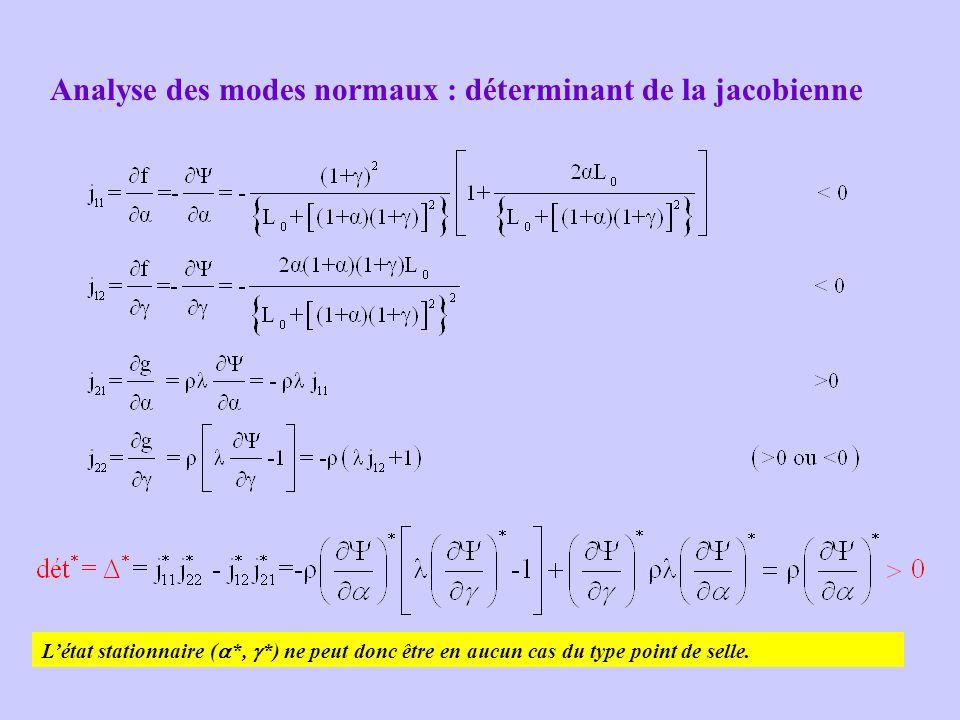 Analyse des modes normaux : déterminant de la jacobienne L'état stationnaire (  *,  *) ne peut donc être en aucun cas du type point de selle.