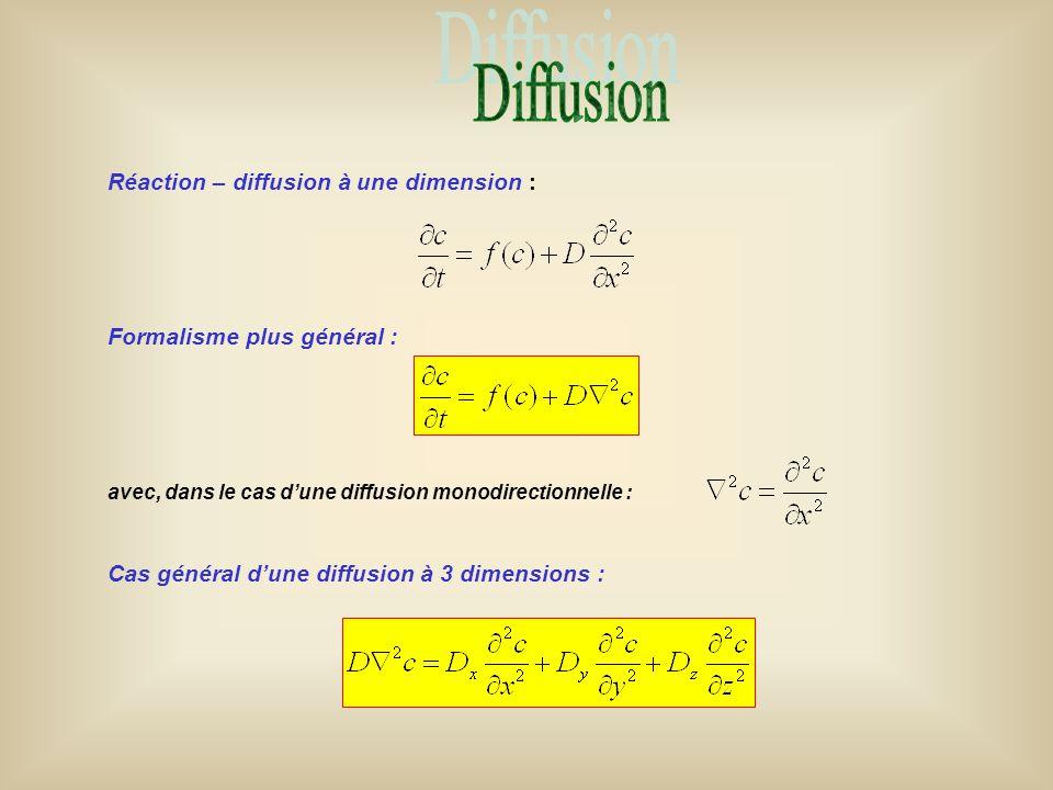 Réaction – diffusion à une dimension : Formalisme plus général : avec, dans le cas d'une diffusion monodirectionnelle : Cas général d'une diffusion à