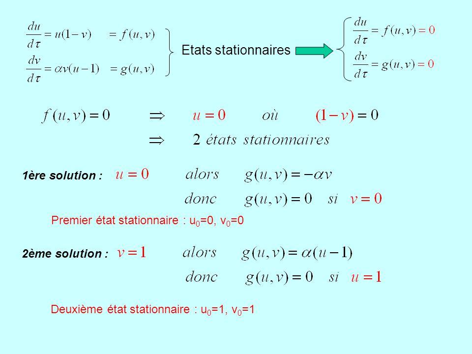 Etats stationnaires 1ère solution : Premier état stationnaire : u 0 =0, v 0 =0 2ème solution : Deuxième état stationnaire : u 0 =1, v 0 =1