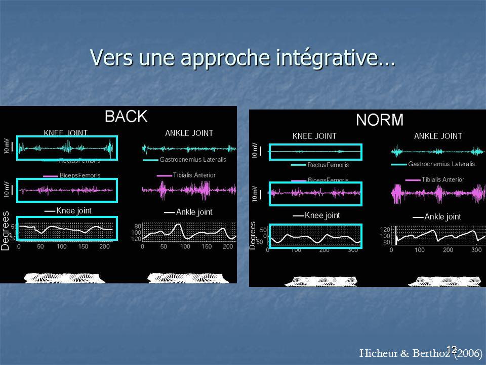 12 Vers une approche intégrative… Hicheur & Berthoz (2006)