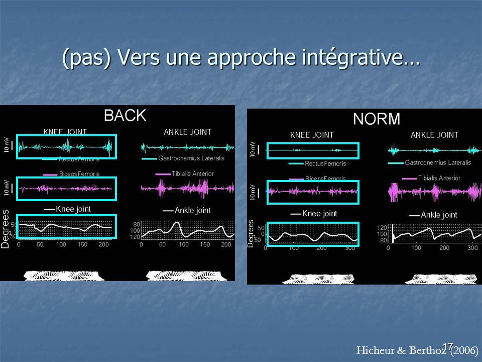 17 (pas) Vers une approche intégrative… Hicheur & Berthoz (2006)