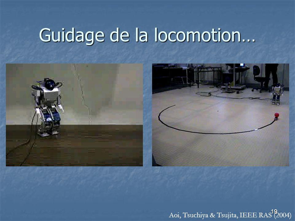 19 Guidage de la locomotion… Aoi, Tsuchiya & Tsujita, IEEE RAS (2004)
