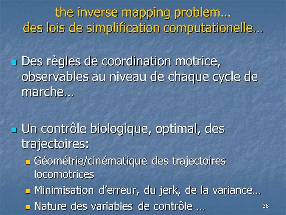 38 the inverse mapping problem… des lois de simplification computationelle… Des règles de coordination motrice, observables au niveau de chaque cycle de marche… Des règles de coordination motrice, observables au niveau de chaque cycle de marche… Un contrôle biologique, optimal, des trajectoires: Un contrôle biologique, optimal, des trajectoires: Géométrie/cinématique des trajectoires locomotrices Géométrie/cinématique des trajectoires locomotrices Minimisation d'erreur, du jerk, de la variance… Minimisation d'erreur, du jerk, de la variance… Nature des variables de contrôle … Nature des variables de contrôle …