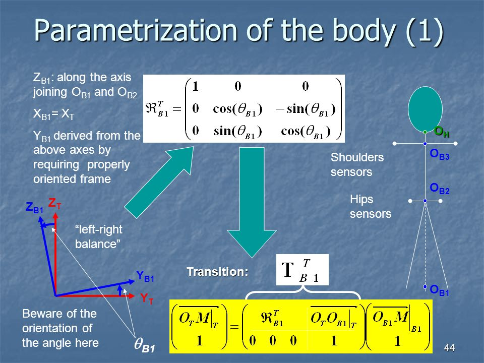 44 Parametrization of the body (1) Hips sensors Shoulders sensors O B1 O B2 O B3 OHOHOHOH Z B1 : along the axis joining O B1 and O B2 X B1 = X T Y B1 derived from the above axes by requiring properly oriented frame  B1 Y B1 Z B1 YTYT ZTZT left-right balance Beware of the orientation of the angle here Transition: