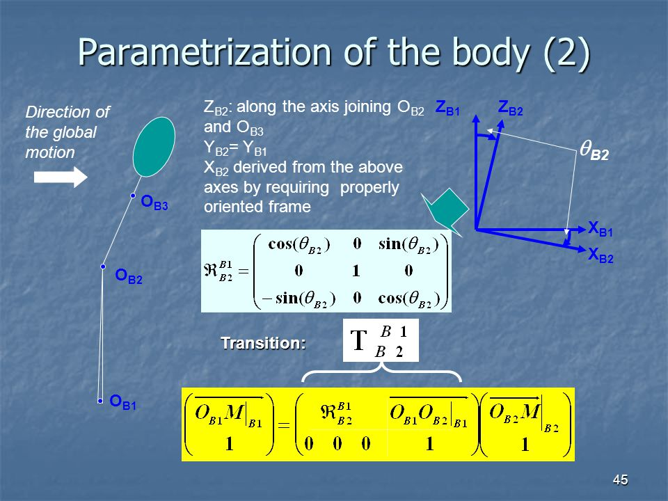 45 Parametrization of the body (2) O B2 O B3 Z B2 : along the axis joining O B2 and O B3 Y B2 = Y B1 X B2 derived from the above axes by requiring properly oriented frame X B1 Z B1 X B2 Z B2  B2 Transition: Direction of the global motion O B1