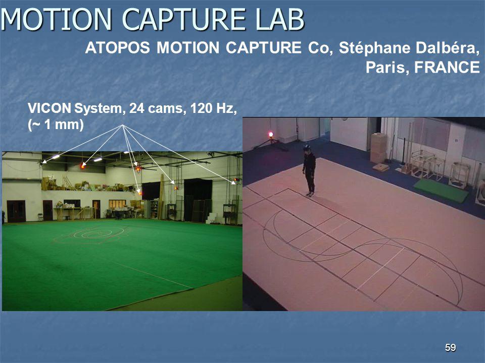 59 MOTION CAPTURE LAB ATOPOS MOTION CAPTURE Co, Stéphane Dalbéra, Paris, FRANCE VICON System, 24 cams, 120 Hz, (~ 1 mm)