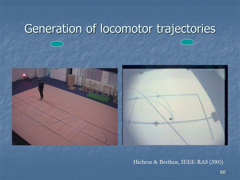 60 Generation of locomotor trajectories Hicheur & Berthoz, IEEE-RAS (2005)