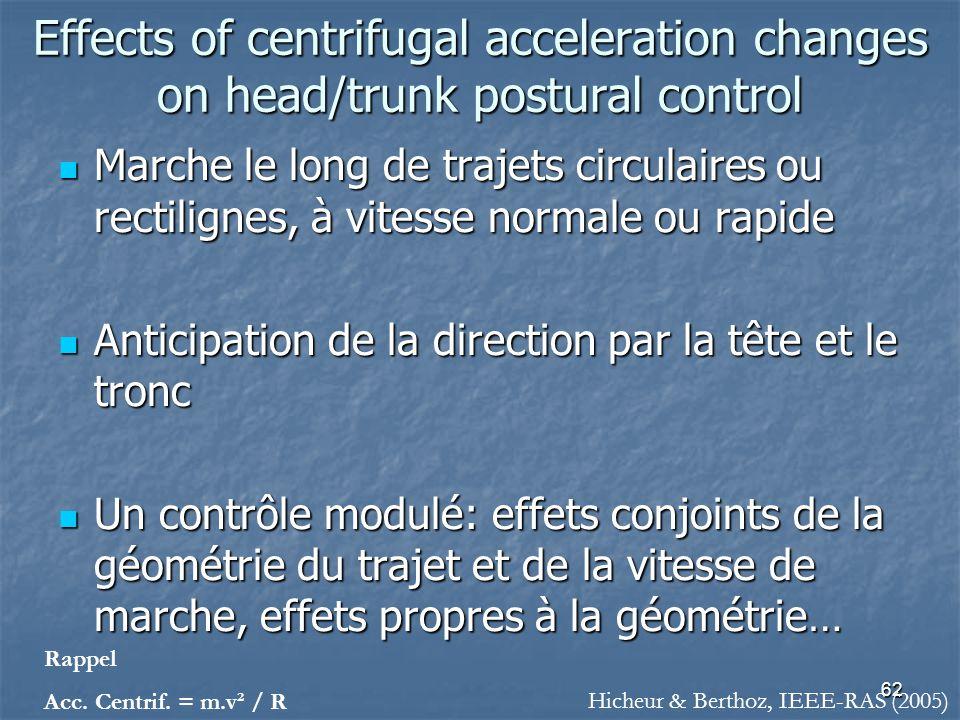 62 Effects of centrifugal acceleration changes on head/trunk postural control Marche le long de trajets circulaires ou rectilignes, à vitesse normale