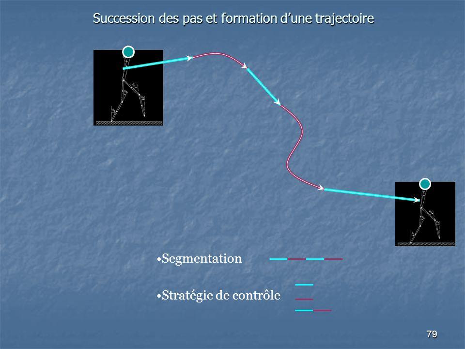 79 Succession des pas et formation d'une trajectoire Segmentation Stratégie de contrôle