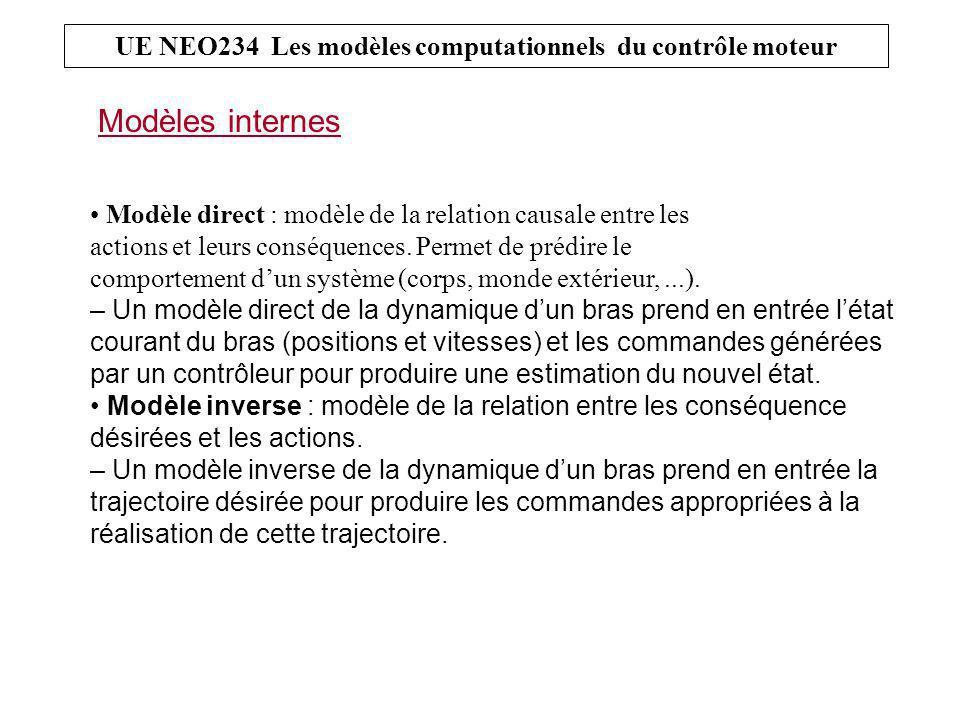 Modèle direct : modèle de la relation causale entre les actions et leurs conséquences.